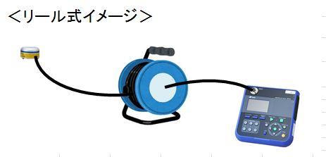 リール式1
