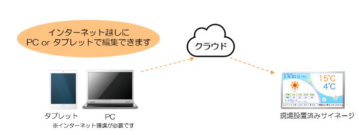 DG-32_R6R00001_system