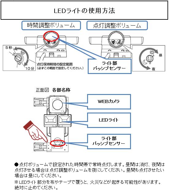 FAQ_R6S_2