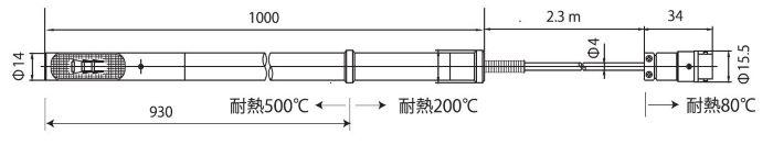 R2NP0506_0204_sunpo (1)