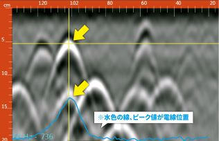 R5K01001_AC Line Trac XT_rei4