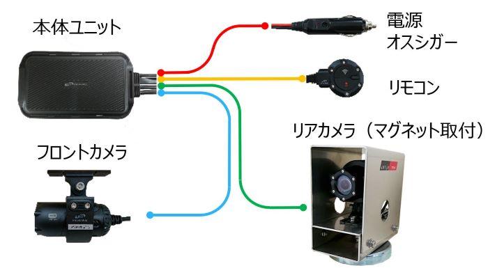R6Pconect_image2