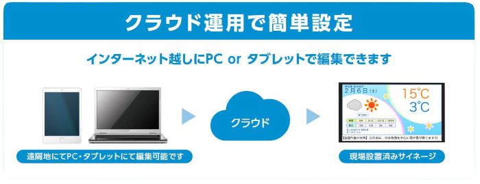 R6R00004_XE4F_cloud