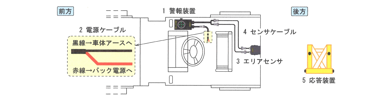 RL3_setuzokuzu1