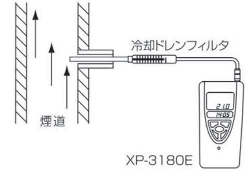 RM201000_XP-3180E_rei