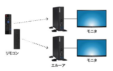 RSE08300_AS-5200_set1