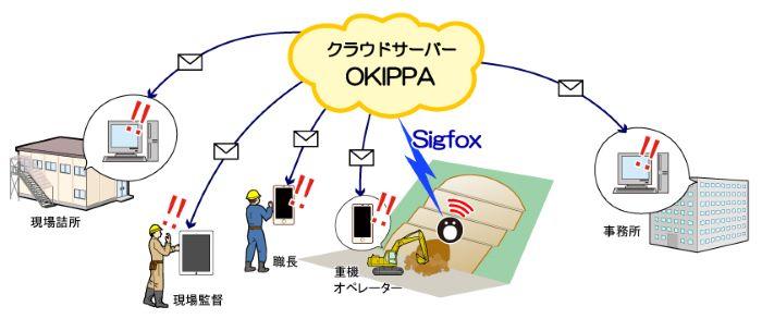 RSF00001_OKIPPA104_cloud3