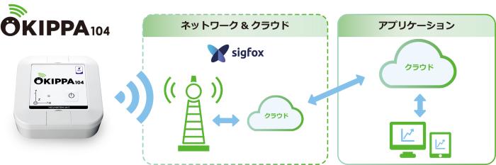 RSF00001_OKIPPA_ Cloud0