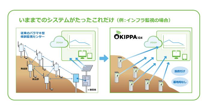 RSF00001_jyuraihikaku_OKIPPA
