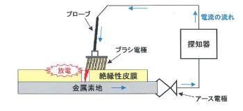 RT210001_shikumi