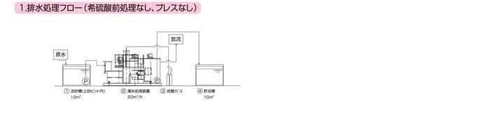 haisuisyori-furo_01