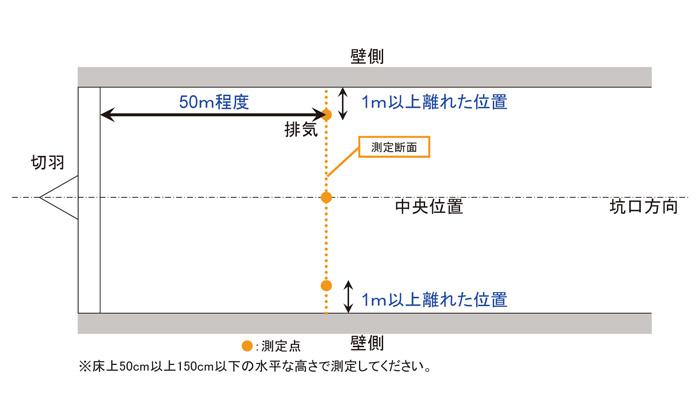 hunjinnoudosokutei_01