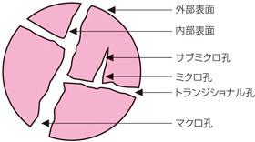 kasseitan-tokucyou_01